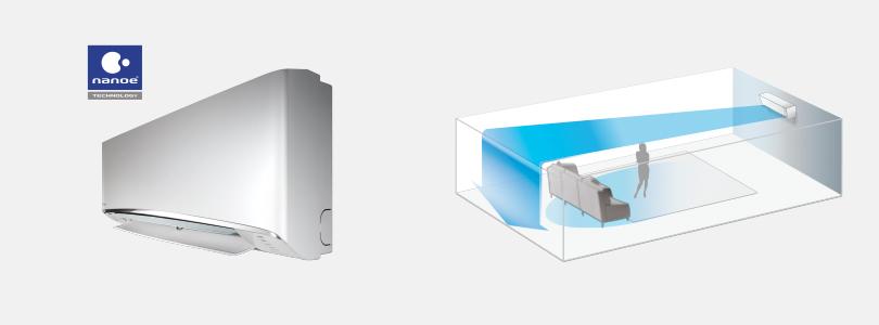 Các dòng sản phẩm điều hòa Panasonic 2 chiều thông dụng
