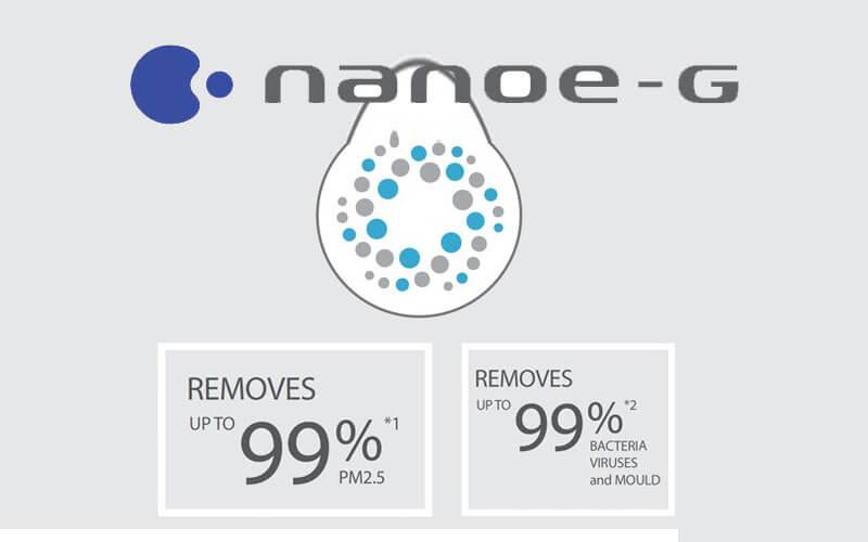 https://dieuhoapanasonic.info/wp-content/uploads/Cong-nghe-Nanoe-G-cua-Panasonic.jpg